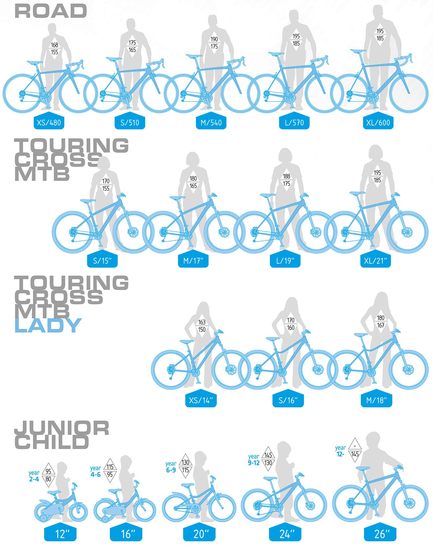 940e67270 Údaje uvedené v tabuľke sú len orientačné. Každá značka bicyklov má inú  geometriu rámov, preto sa o vhodnej veľkosti vopred poraďte.